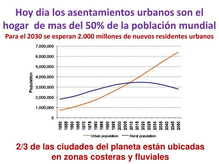 Hoy dia los asentamientos urbanos son el hogar  de mas del 50% de la población mundial
