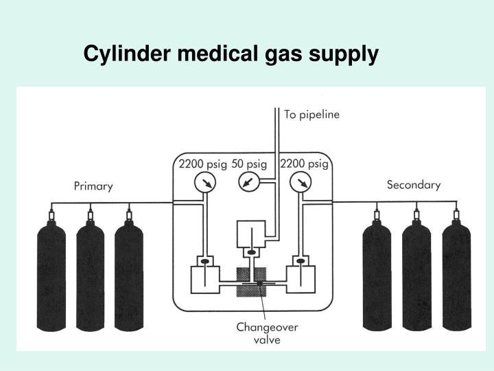 Cylinder medical gas supply