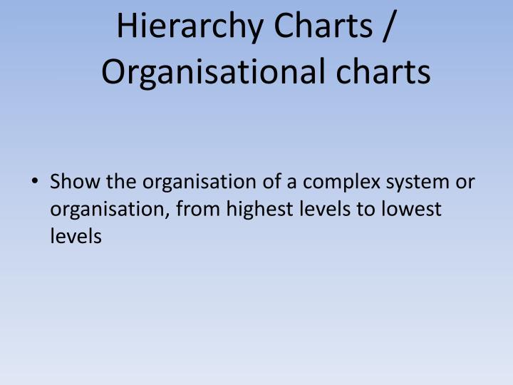 Hierarchy Charts / Organisational charts