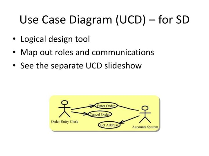 Use Case Diagram (UCD) – for SD