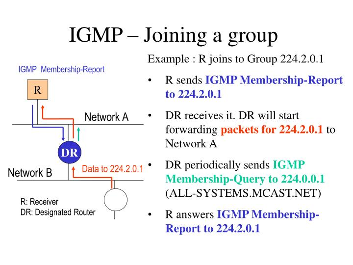 IGMP – Joining a group