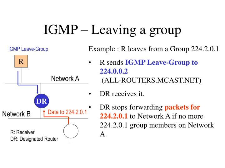IGMP – Leaving a group