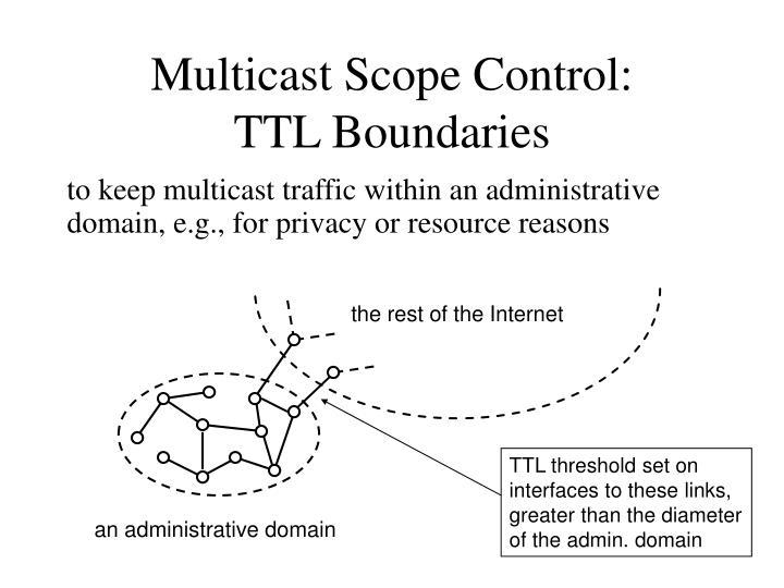 Multicast Scope Control: