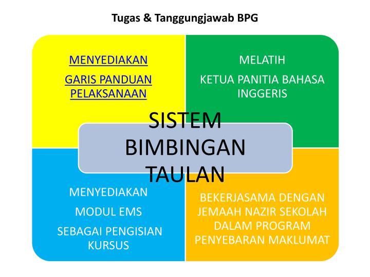 Tugas & Tanggungjawab BPG