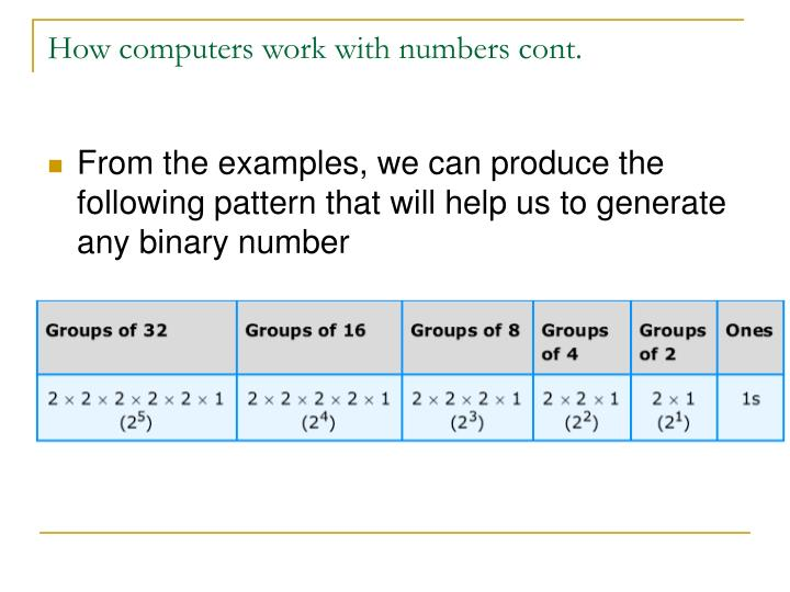How computers work with numbers cont.