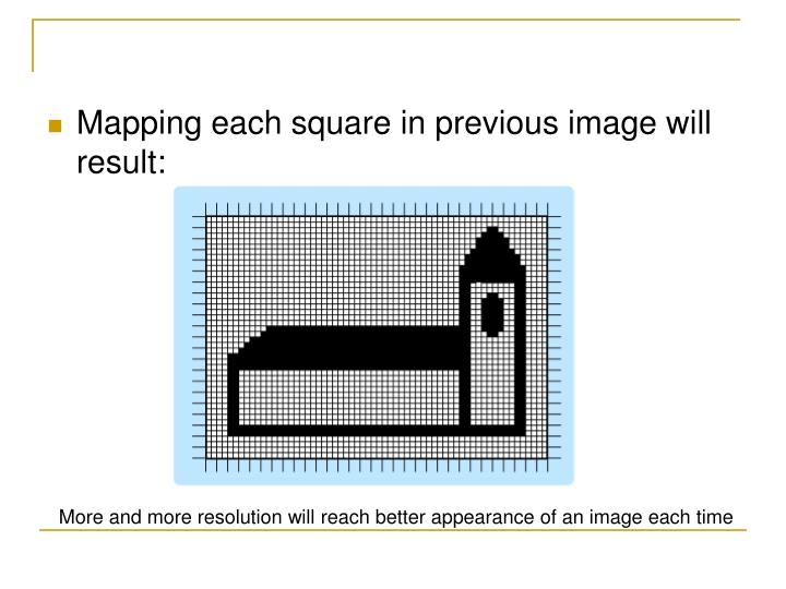 Mapping each square in previous image will result: