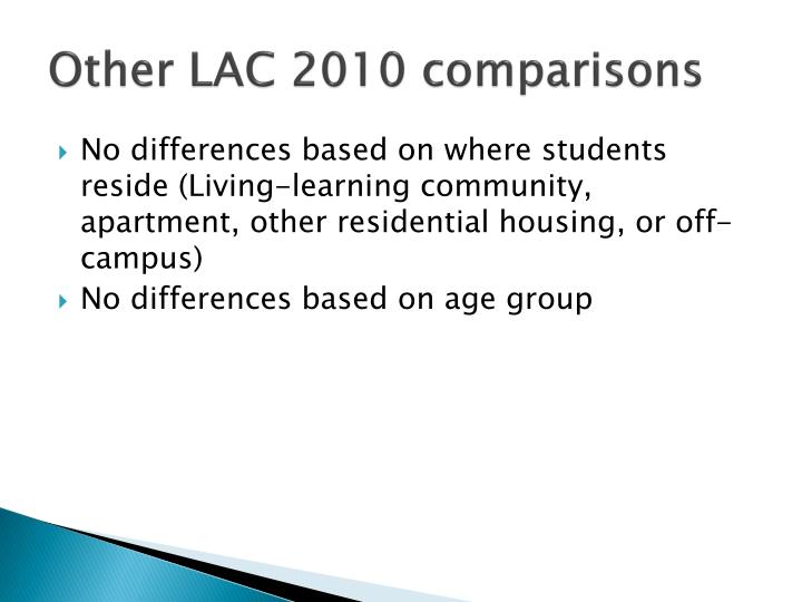 Other LAC 2010 comparisons