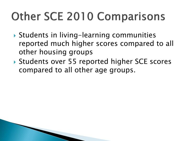 Other SCE 2010 Comparisons