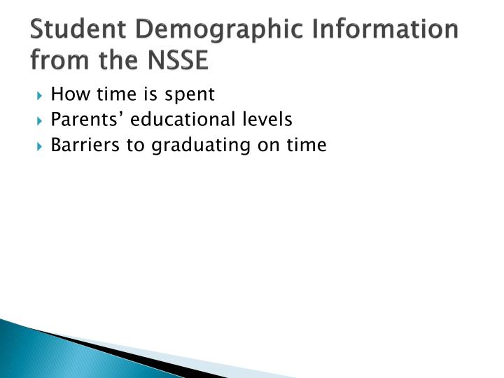 Student Demographic Information from the NSSE