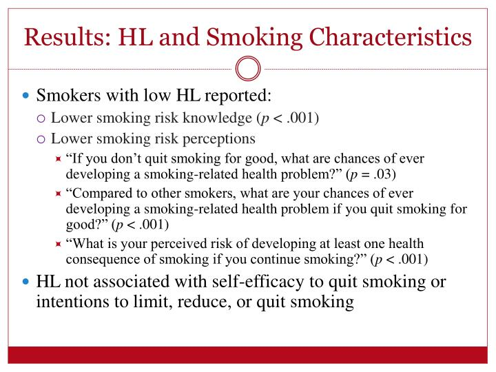 Results: HL and Smoking Characteristics