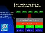 proposed architecture for parametric job submission