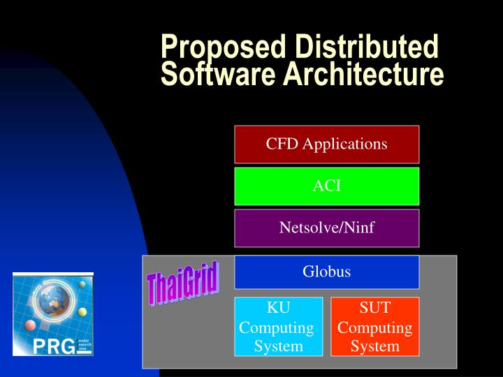 Proposed Distributed Software Architecture