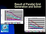 result of parallel grid generation and solver