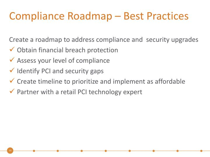 Compliance Roadmap – Best Practices