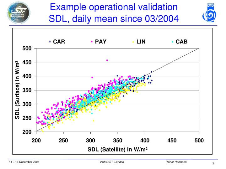 Example operational validation