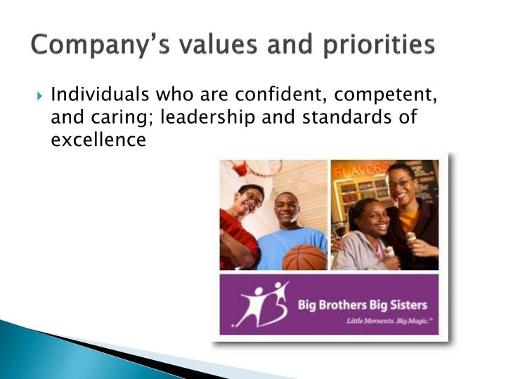 Company's values and priorities