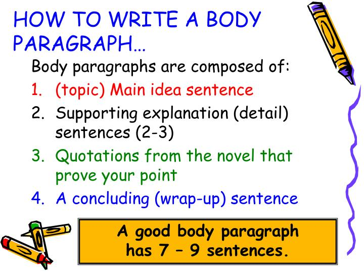 HOW TO WRITE A BODY PARAGRAPH…
