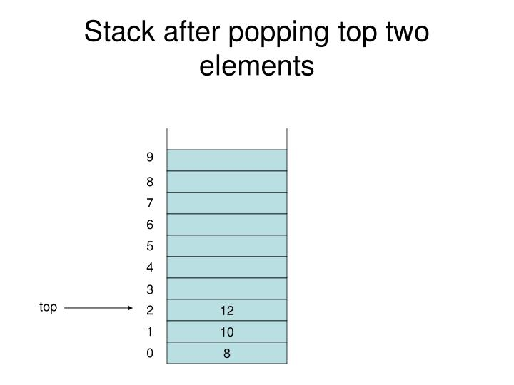 Stack after popping top two elements
