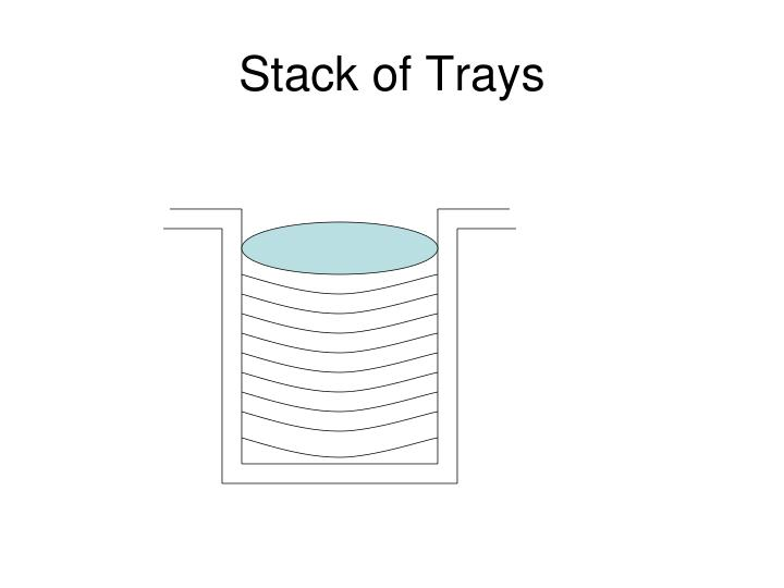 Stack of trays