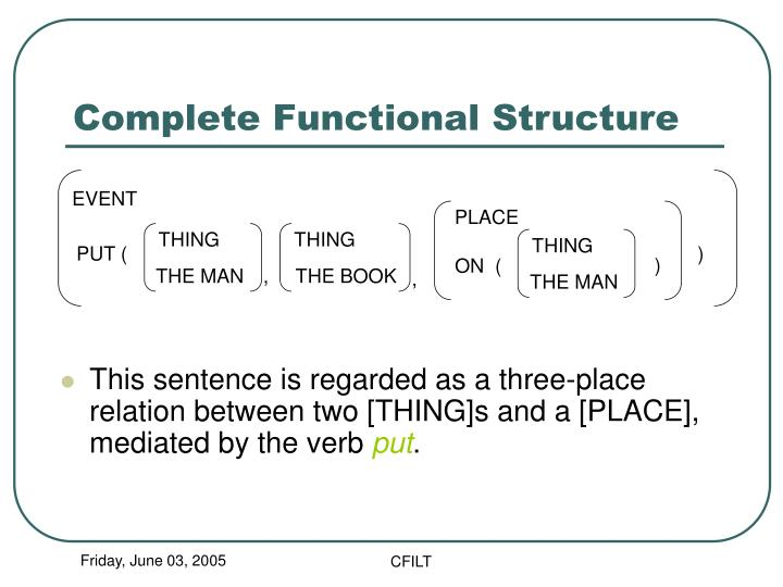 Complete Functional Structure
