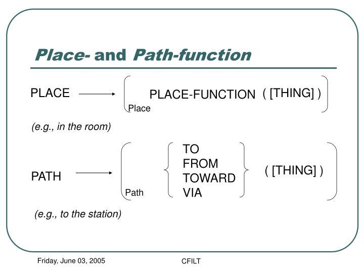 Place-