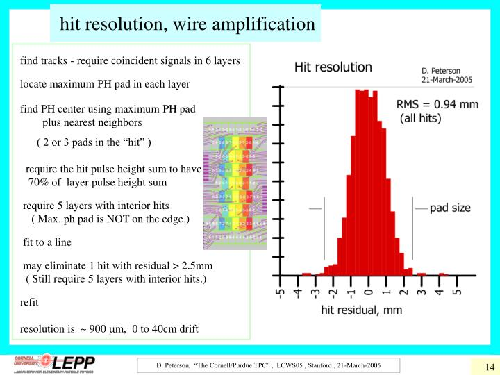 hit resolution, wire amplification