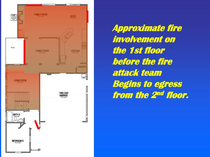 Approximate fire involvement on the 1st floor before the fire attack team