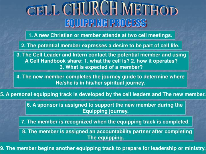 CELL CHURCH METHOD