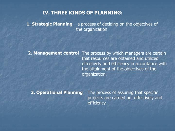 IV. THREE KINDS OF PLANNING: