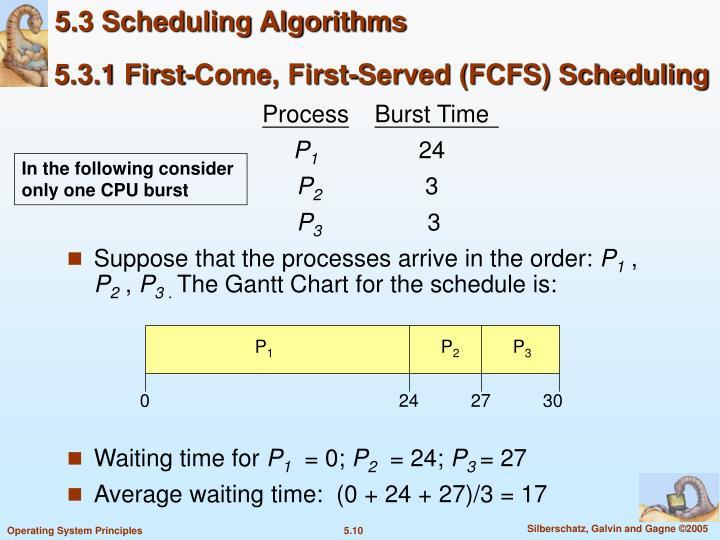 5.3 Scheduling Algorithms