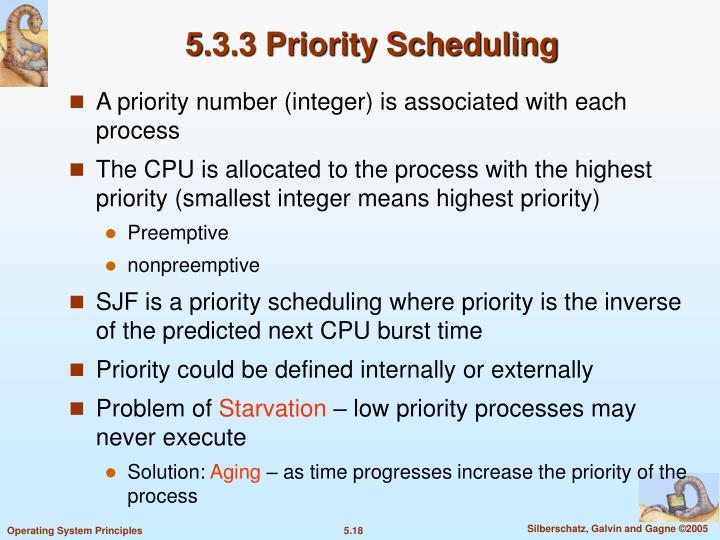 5.3.3 Priority Scheduling
