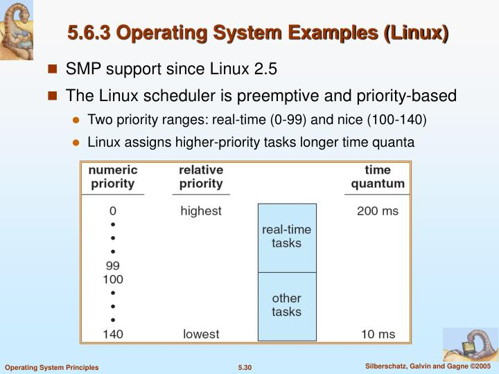 5.6.3 Operating System Examples (Linux)