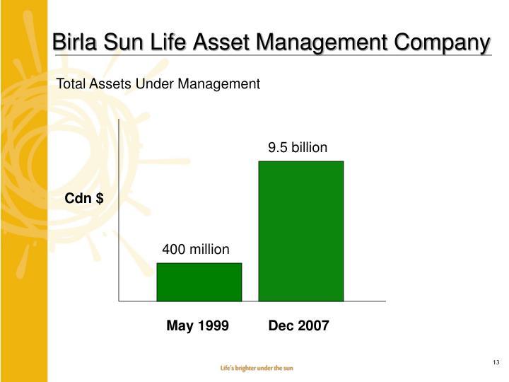Birla Sun Life Asset Management Company