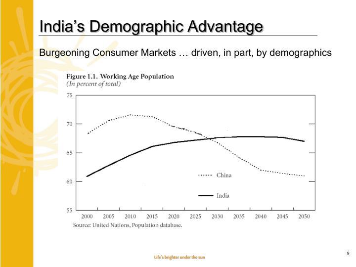 India's Demographic Advantage