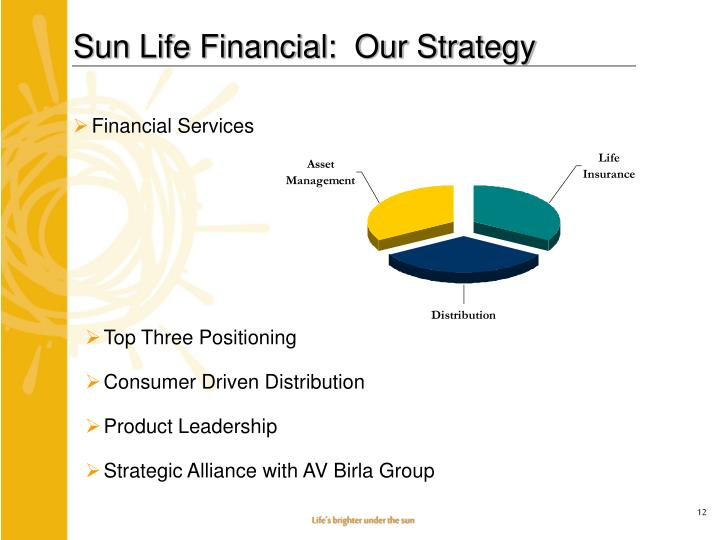 Sun Life Financial:  Our Strategy