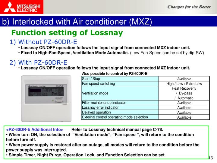 b) Interlocked with Air conditioner (MXZ)