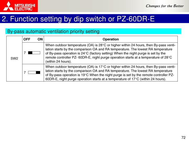 2. Function setting by dip switch or PZ-60DR-E