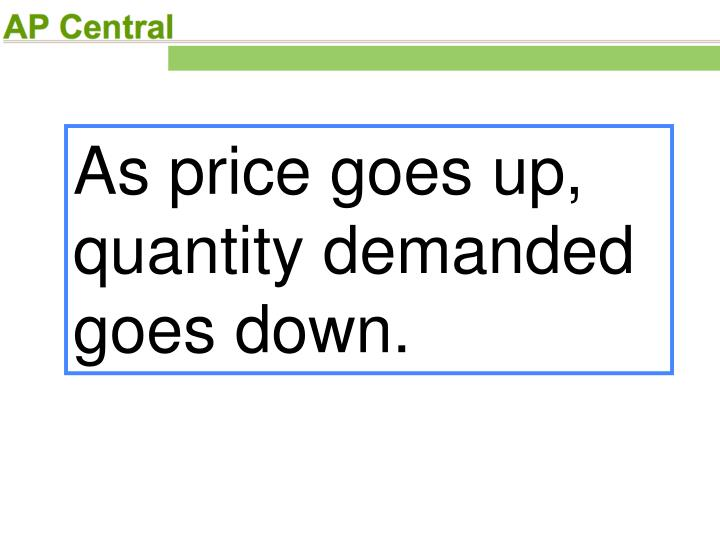 As price goes up, quantity demanded goes down.