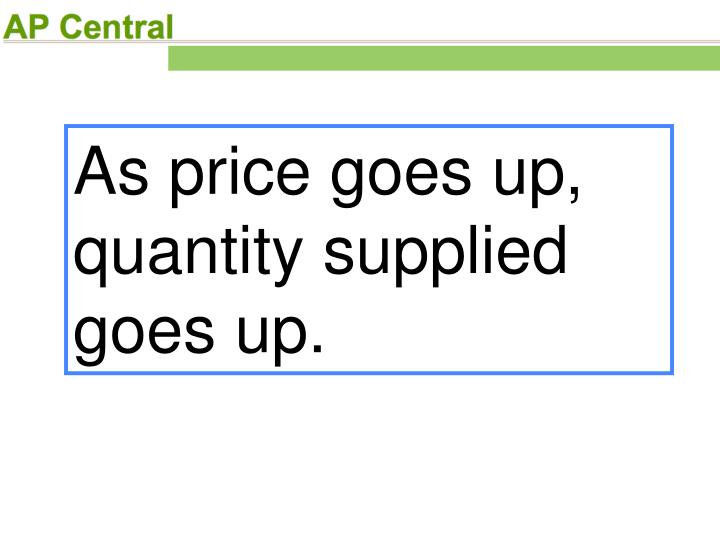 As price goes up, quantity supplied goes up.