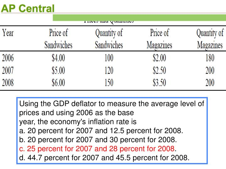 Using the GDP deflator to measure the average level of prices and using 2006 as the base