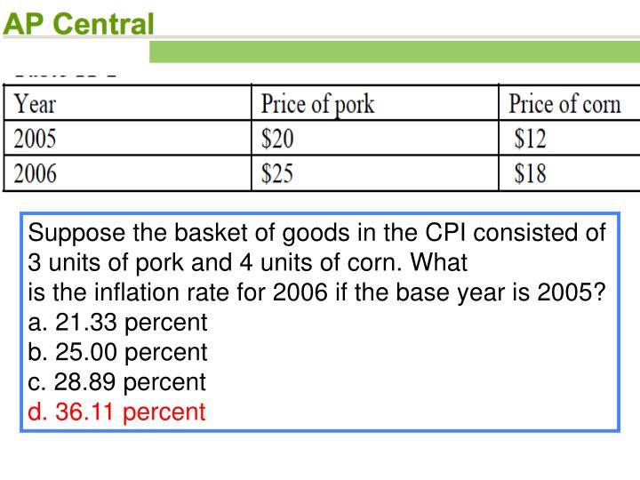 Suppose the basket of goods in the CPI consisted of 3 units of pork and 4 units of corn. What