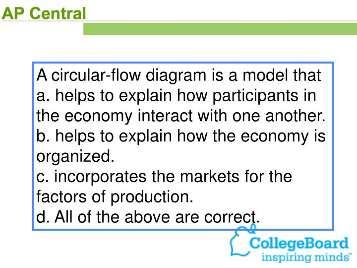 A circular-flow diagram is a model that