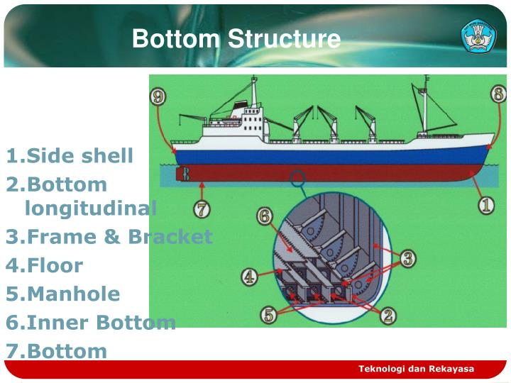 Bottom Structure