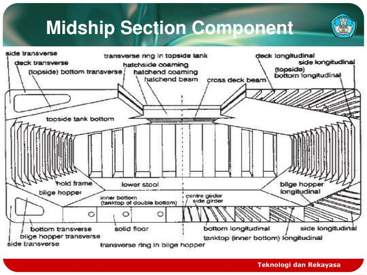 Midship Section Component