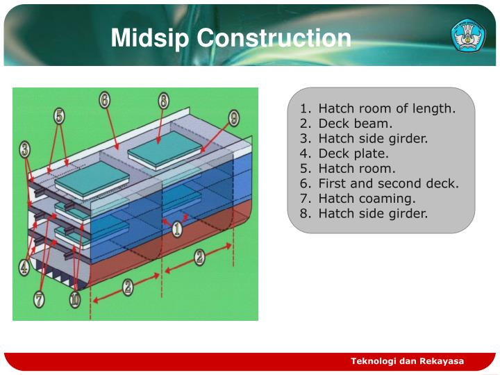 Midsip Construction