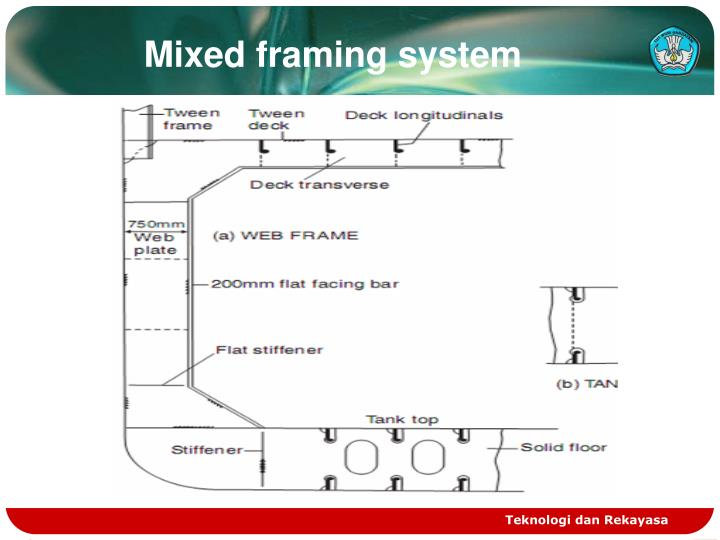 Mixed framing system