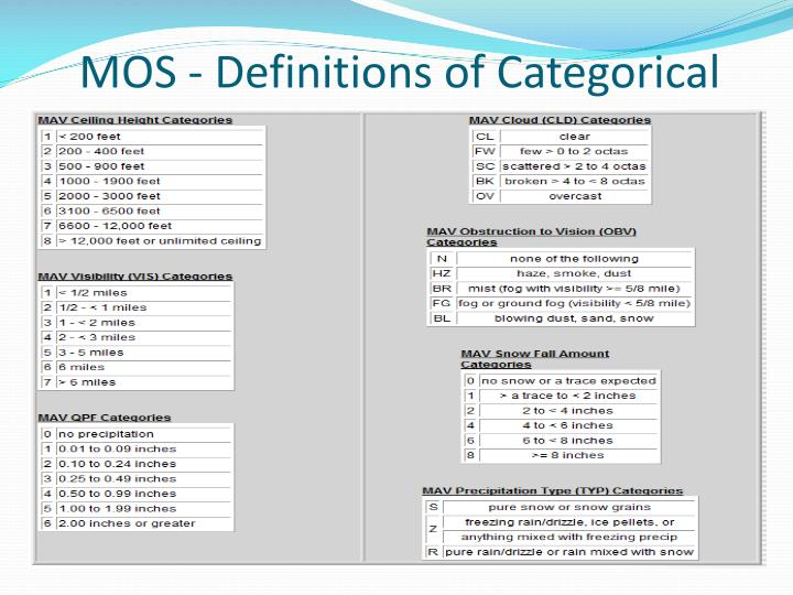 MOS - Definitions of Categorical Elements