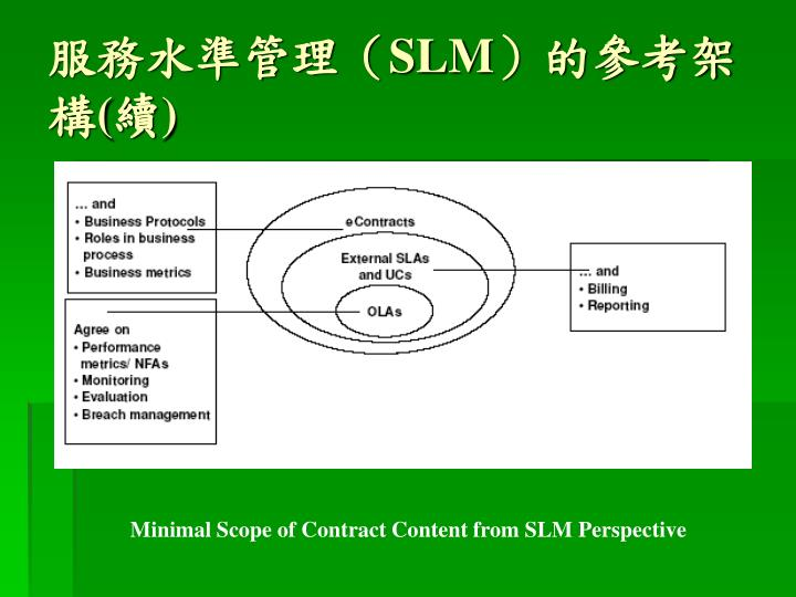 服務水準管理(