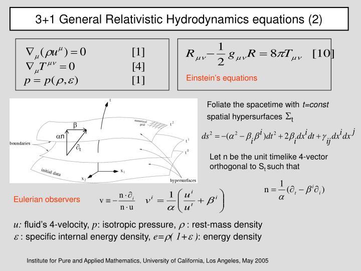 3+1 General Relativistic Hydrodynamics equations (2)