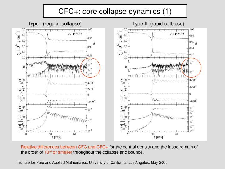 CFC+: core collapse dynamics (1)